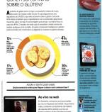 Qual a opinião dos internautas sobre o Glúten-Revista Saúde é Vital – Março 2016